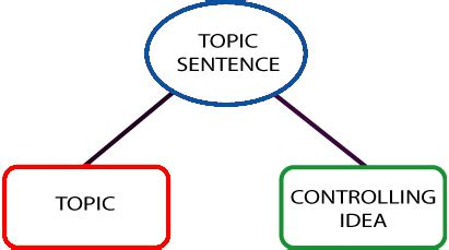 Top Essay: Mass media research paper Free References